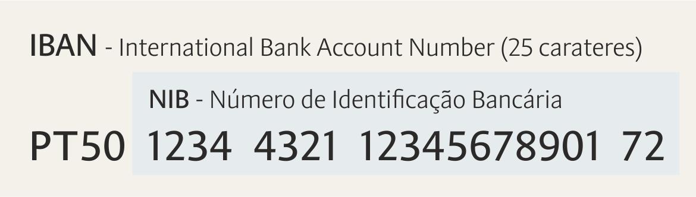 IBAN | Banco de Portugal