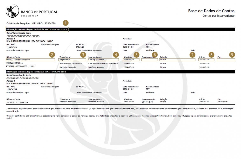 mapa banco de portugal Saiba interpretar o seu mapa da base de dados de contas | Banco de  mapa banco de portugal